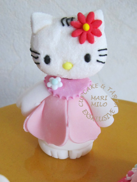 hello_kitty_sockerpasta_modellera_figurer